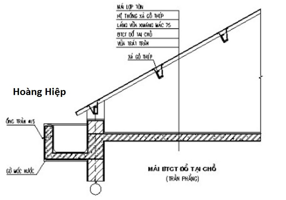 Cấu tạo của hệ thống mái tôn